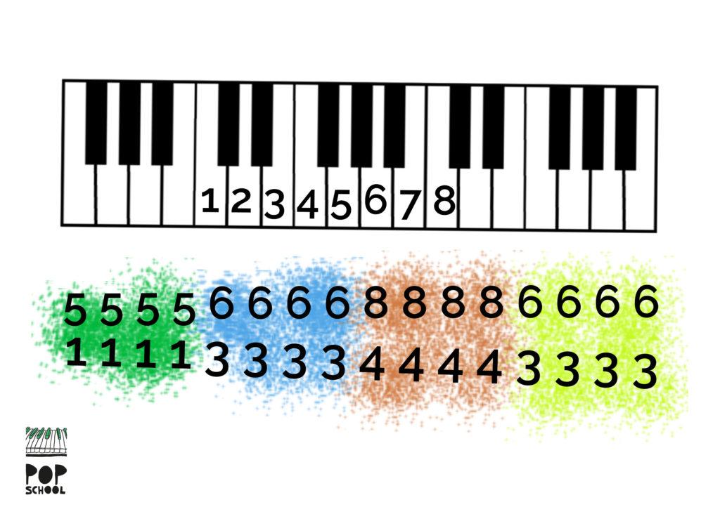 bidk-cantstopthefeeling-keyboard